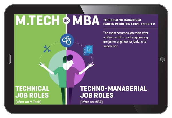 Mtech-vs-MBA.png